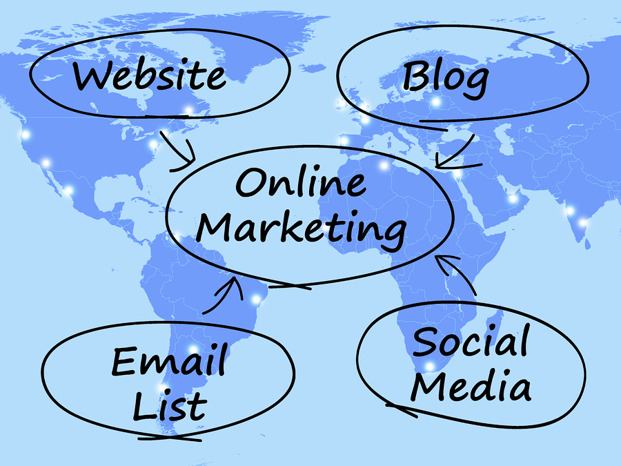 Online Marketing Diagram Showing Blogs Websites Social Media And