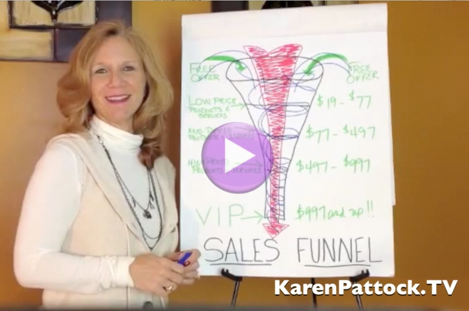 SALES FUNNEL W PLAY BUTTON